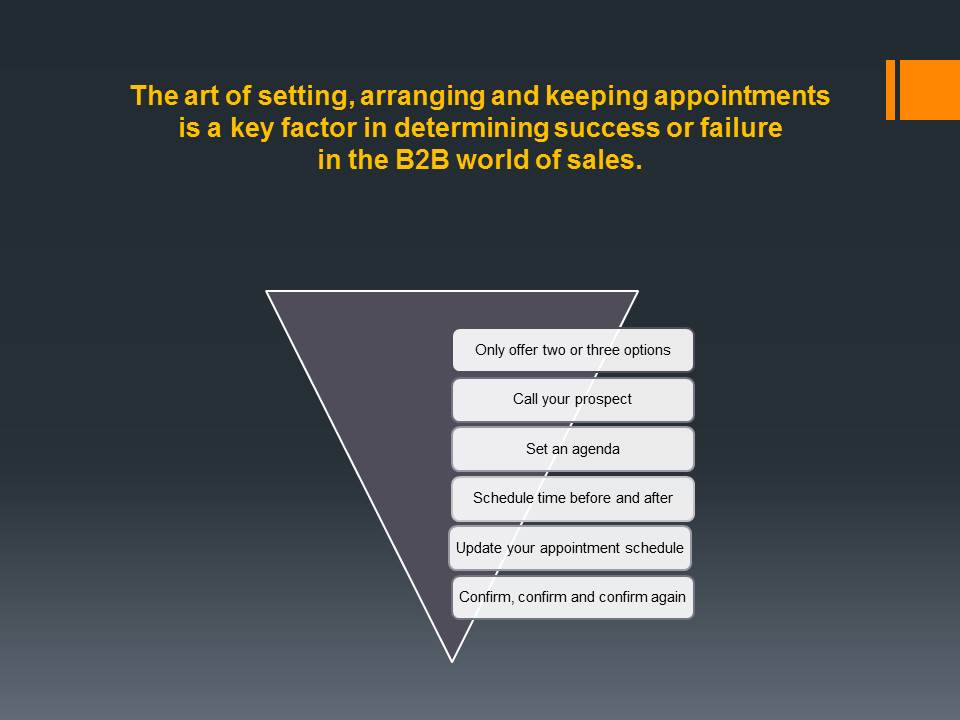 Appointment Setting Infographic