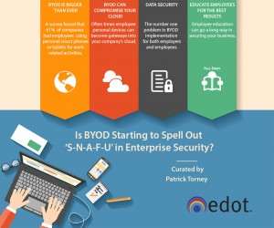 Is-BYOD-Spelling-SNAFU-in-Security